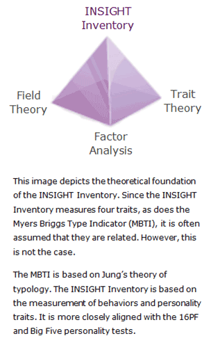 Underlying Field Theory